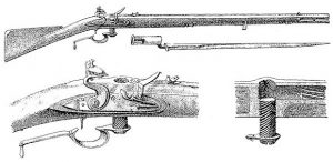 Mechanism of Ferguson's rifle: Battle of King's Mountain on 7th October 1780 in the American Revolutionary War