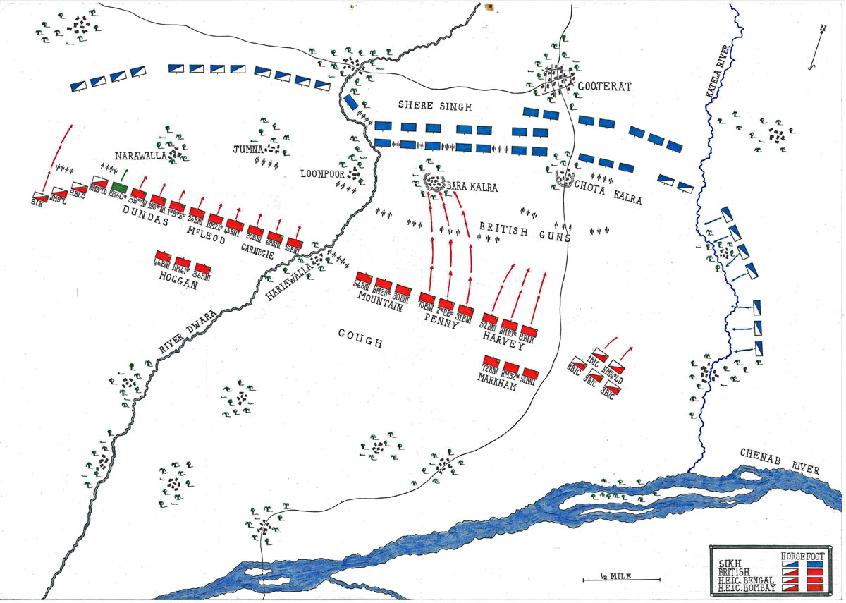 Map of the Battle of Goojerat on 21st February 1849 during the Second Sikh War: map by John Fawkes