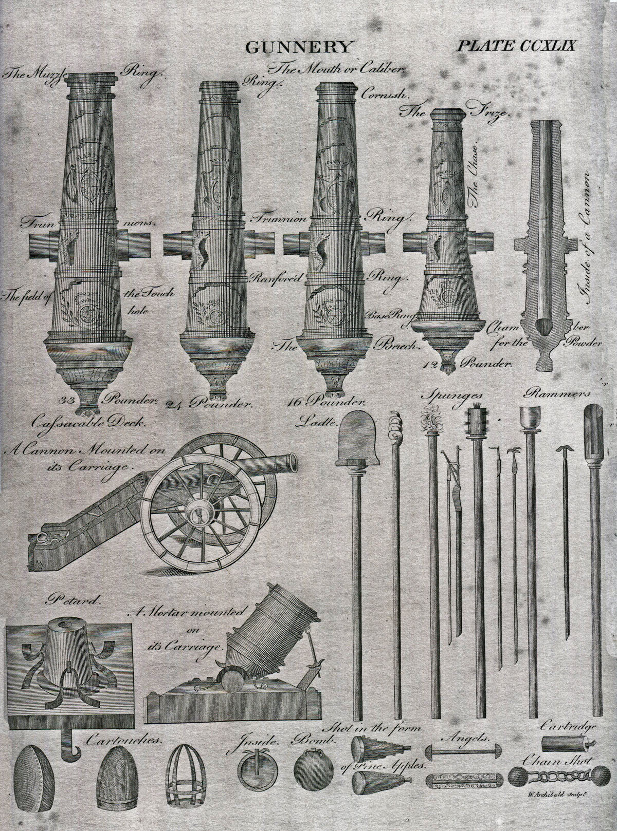 Chart showing the sizes of gun and types of ammunition: the Great Siege of Gibraltar from 1779 to 1783 during the American Revolutionary War