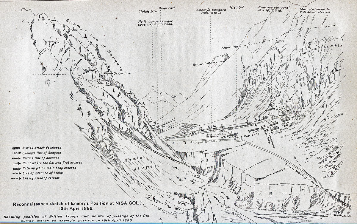 Nisa Gol, plan by Captain Beynon: Siege and Relief of Chitral, 3rd March to 20th April 1895 on the North-West Frontier of India
