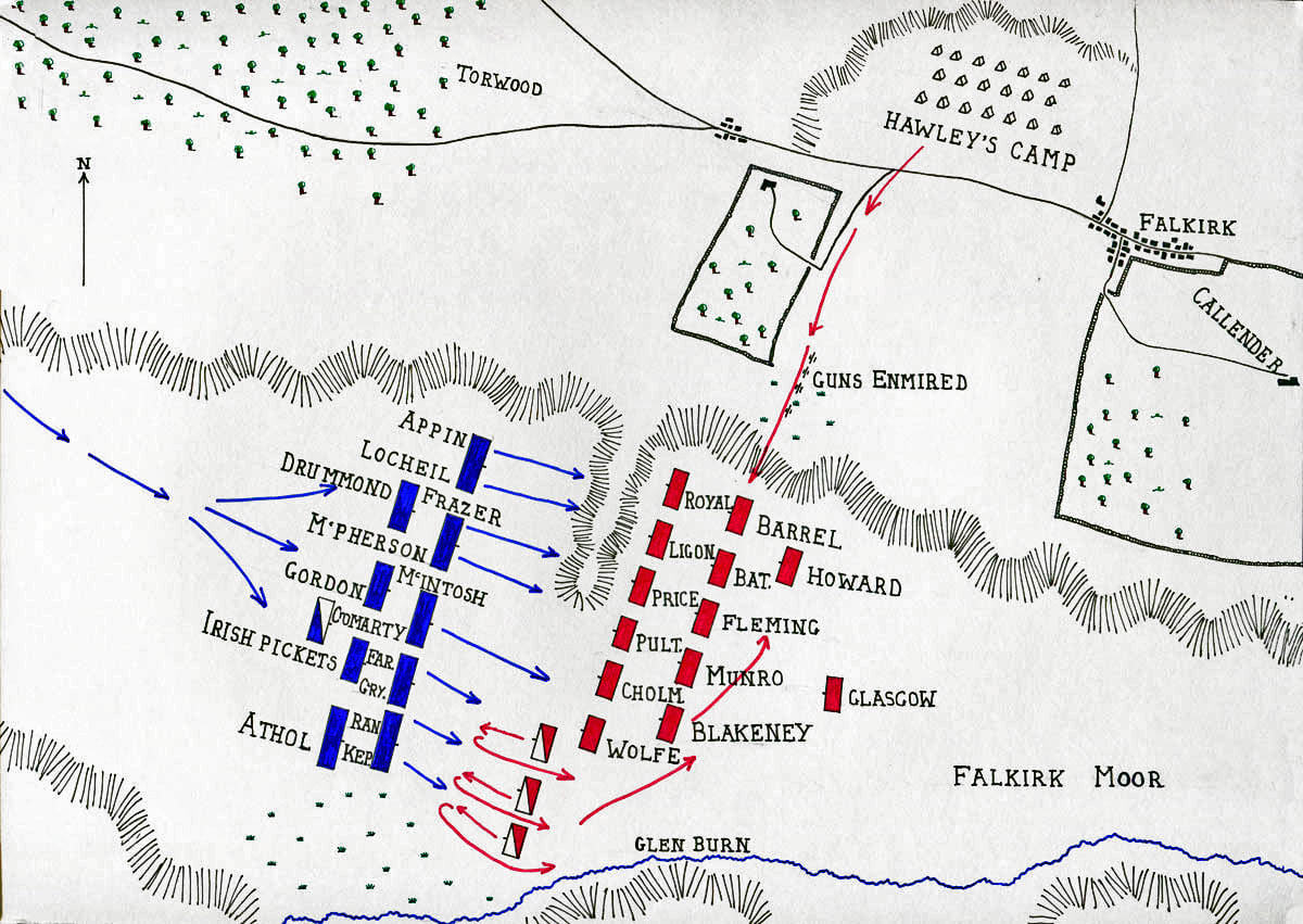 Map of Battle of Falkirk 17th January 1746 in the Jacobite Rebellion by John Fawkes