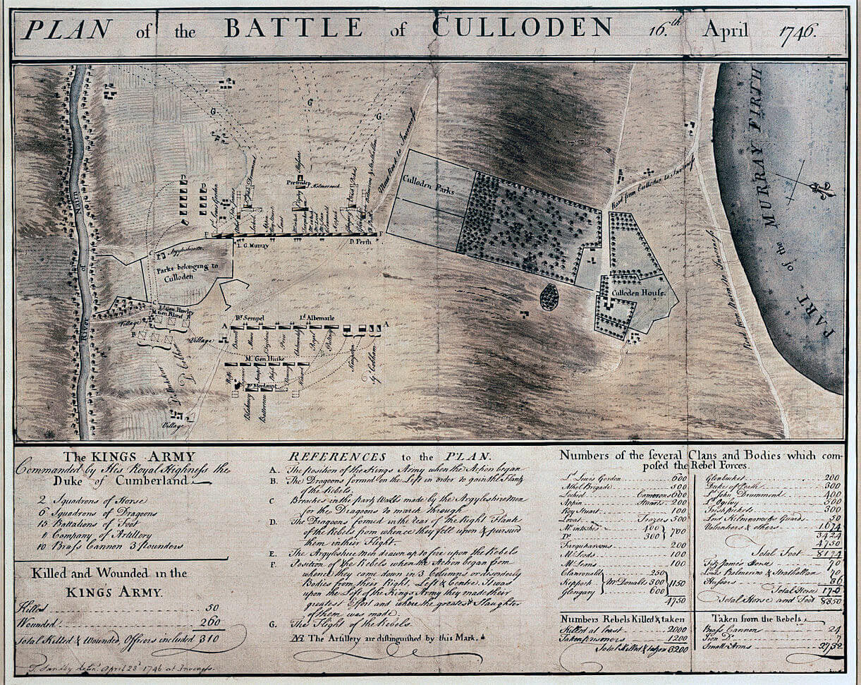 Plan of the Battle of Culloden, 16th April 1746 in the Jacobite Rebellion, made by Paul Sandby, who was present at the battle on 21st April 1746
