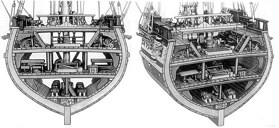 Cross Section of HMS Essex: Capture of Manilla 6th October 1762 in the Seven Years War