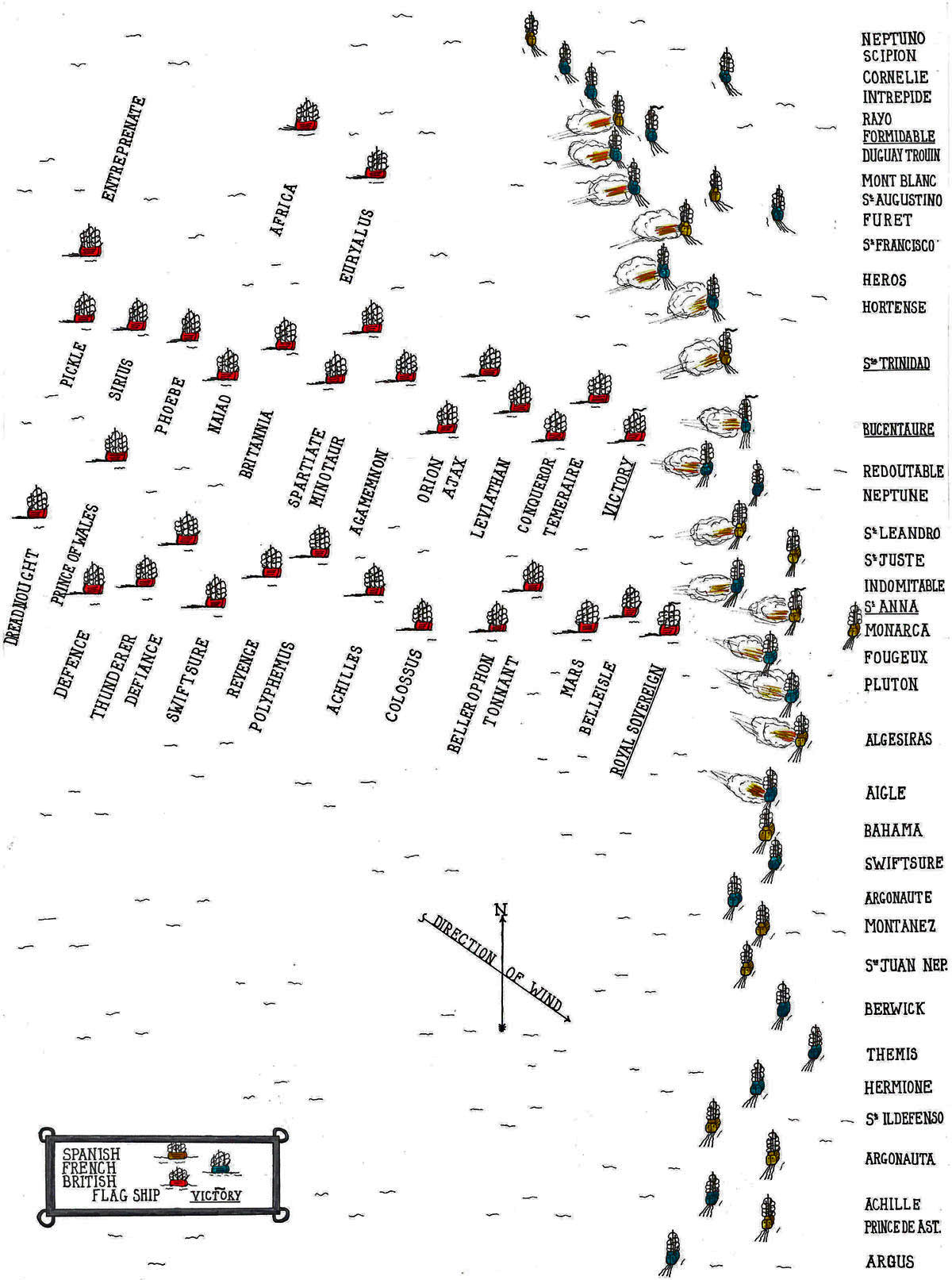 Map of the Battle of Trafalgar on 21st October 1805 during the Napoleonic Wars: map by John Fawkes