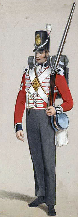 Corporal of First Foot Guards: Battle of Talavera on 28th July 1809 in the Peninsular War
